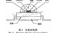 关于导电胶在石英谐振器、LED及IC领域的应用